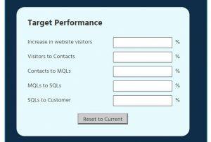 RoI Calculator Target Performance